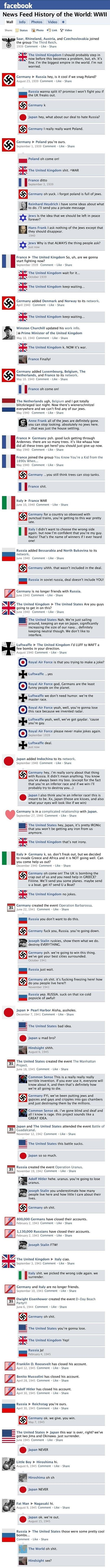 If countries had Facebook during WWII