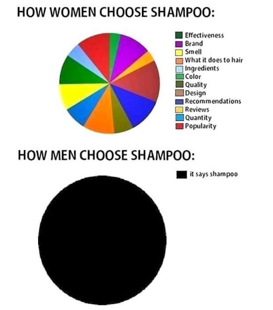 Men & Women 1