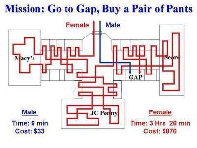 Men & Women 5